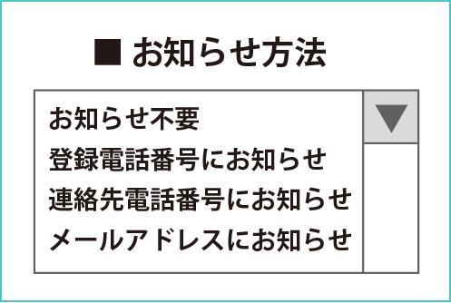 インターネット順番予約受付操作説明4